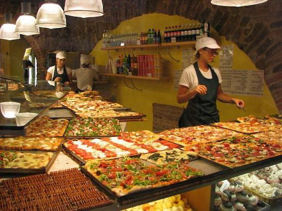 Открыть свой бизнес пиццерия бизнес план автоюриста